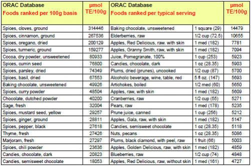 Name:  orac-chart1.jpg
