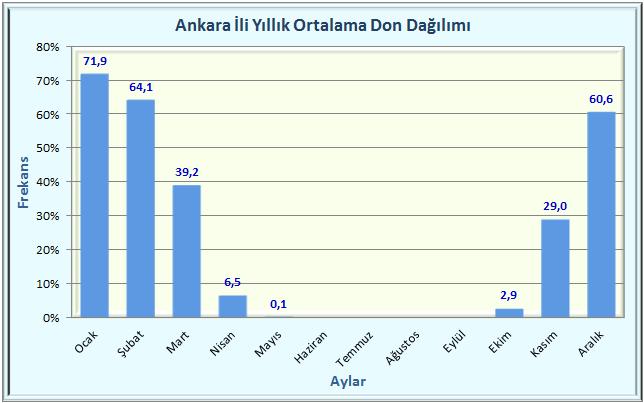 Name:  ankara.png Views: 347 Size:  22.0 KB